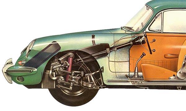 Ajamista sen hienoimmassa muodossaan – Porsche 356 -esite
